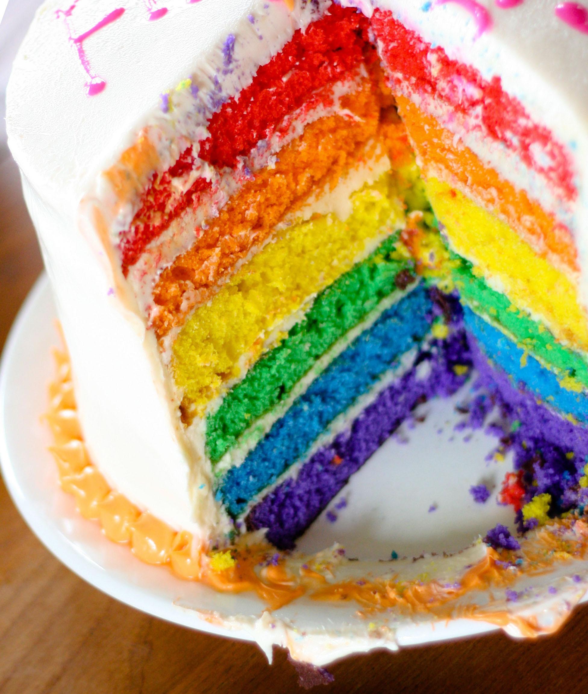 Enjoyable Rainbow Cake Tasty Kitchen A Happy Recipe Community Birthday Cards Printable Giouspongecafe Filternl